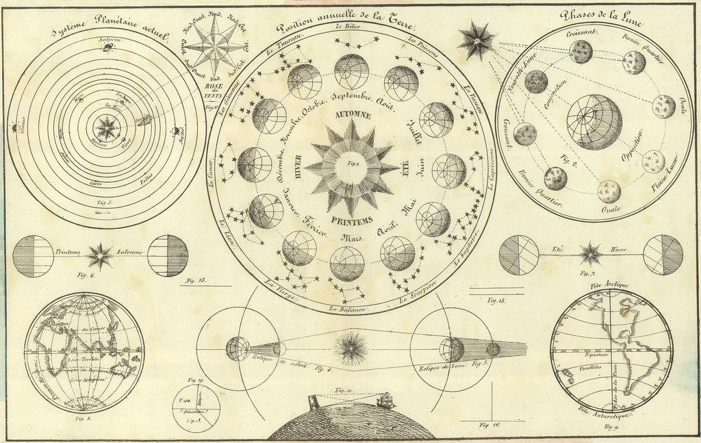 Moon Sign Chart: Tableau d7Astronomie et de sphère7 by Henri Duval 1834 (u2026 | Flickr,Chart