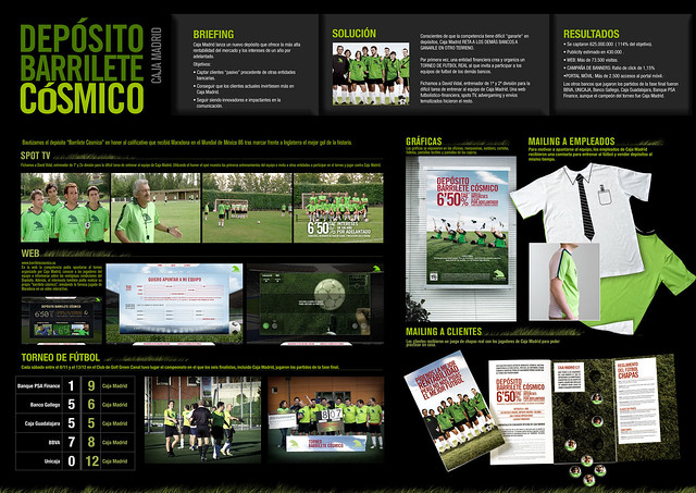 Description torre caja madrid ctba images frompo for Caja bankia oficina internet