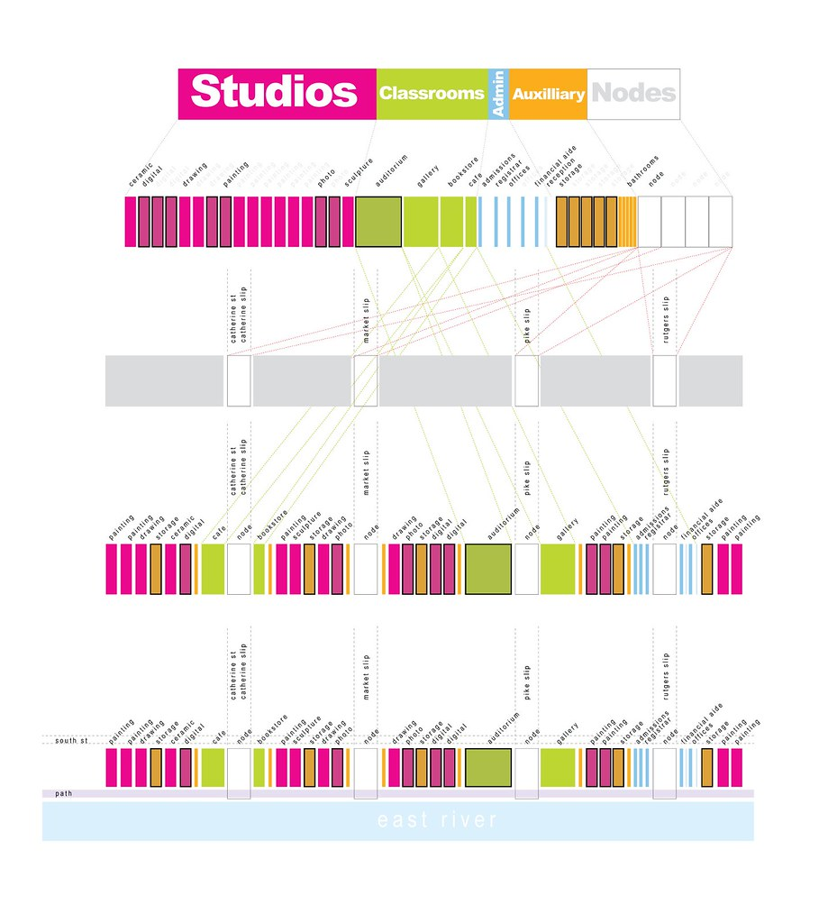 program diagram | josephbergen | flickr catering programs diagrams