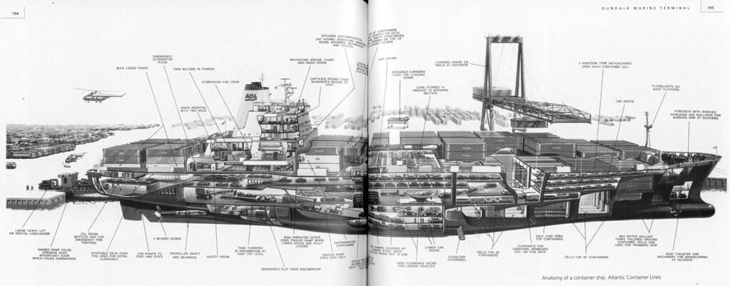 Anatomy Of A Container Ship Sevensixfive Sketchbook Flickr