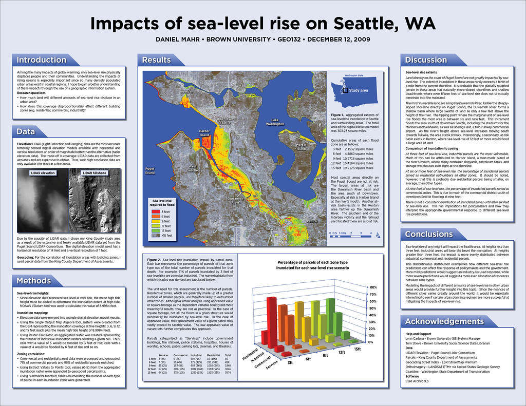 Image Result For Rise Of An