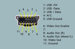 11 Pin Canon Pinout Pinout For Newer Canon Connector