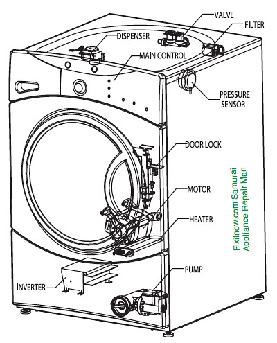 Ge Front Load Washer Anatomy Applies To Model Numbers