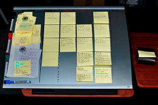Productivity: Putting the Kanban Display Together | by orcmid