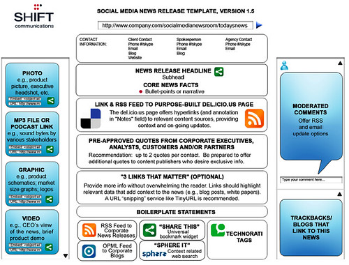 Social Media Release Template. blog 3 press release templates to ...