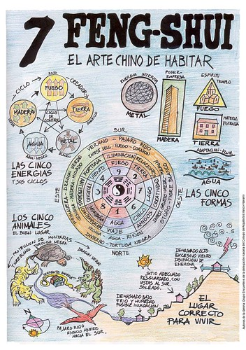 Arquitectura bioclim tica feng shui el arte de habitar for El arte del feng shui