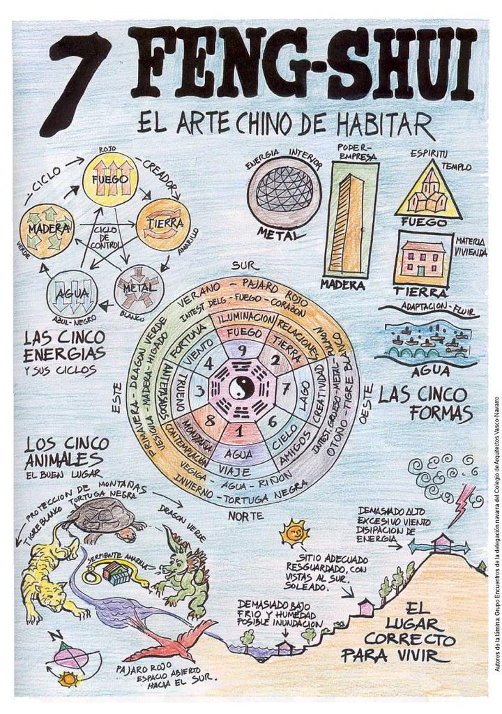 Arquitectura bioclim tica feng shui el arte de habitar - Arquitectura feng shui ...