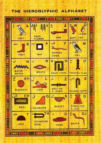 Hieroglyphic alphabet | gosiapostcards | Flickr