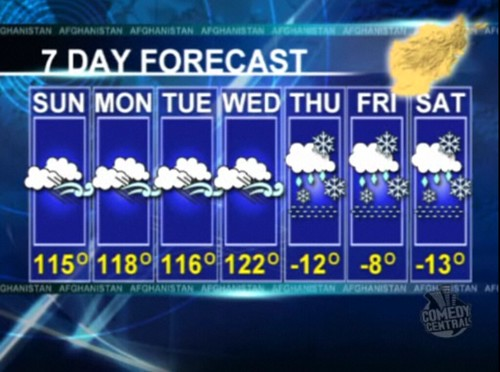 Weather Forcast For Montague Prince Edward Island