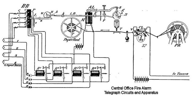 central office fire alarm circuit