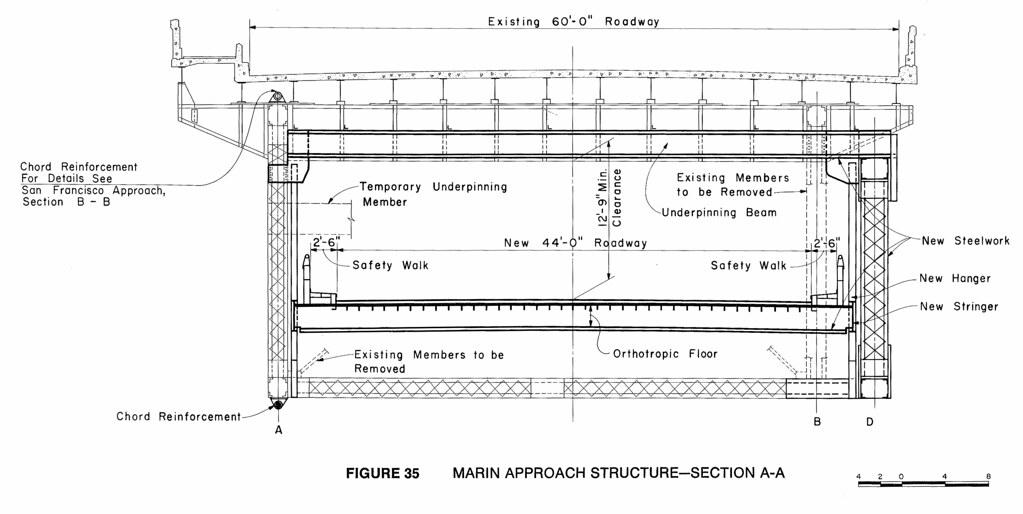 Double-deck Golden Gate Bridge: Marin approach structure ...