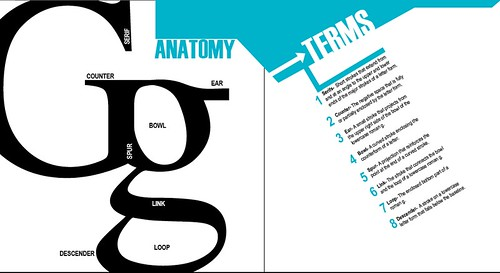 Typography Book Layout Typography Book Ex.1 | by