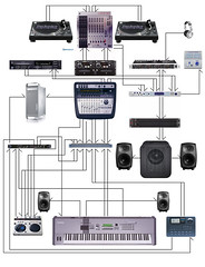 dj wiring diagram dj printable wiring diagrams database wiring diagram dj studio wiring diagram of all gear for sa