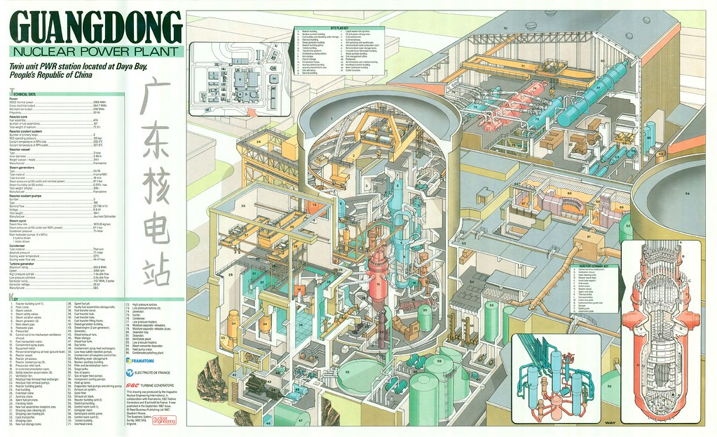 Nuclear Reactor Cutaway Schematic -- Guangdong Nuclear Pow