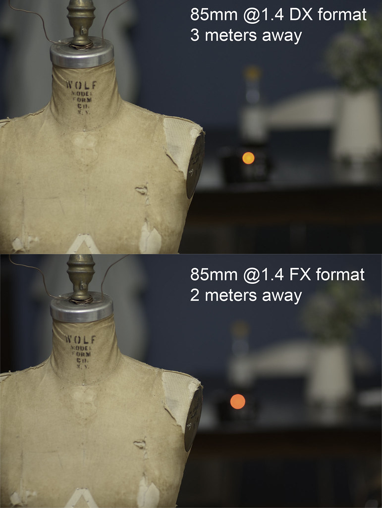 Bokeh Test Fx Vs Dx I Wanted To Know What Would Will