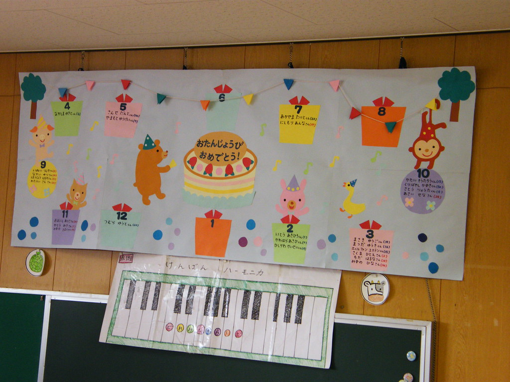 Birthday Calendar In Kindergarten : Birthday calendar parent s day at eirfan kindergarten