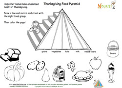 Image Result For Thanksgiving Coloring Pages