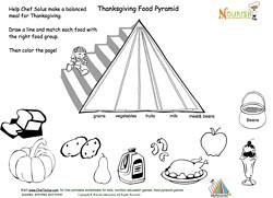 food pyramid thanksgiving kids printable coloring activiti… | Flickr