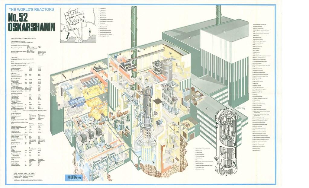 Nuclear reactor cutaway schematic oskarshamn bibliodyss flickr nuclear reactor cutaway schematic oskarshamn by peacay ccuart Choice Image