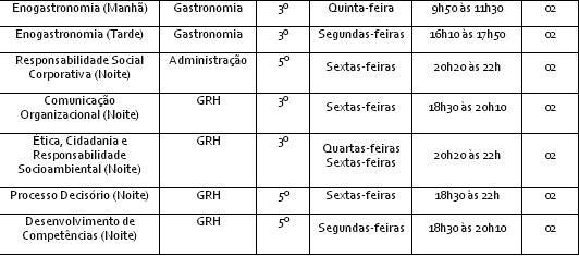 CURSOS SENAC 2