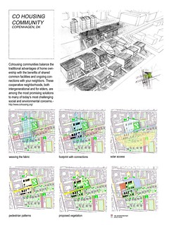 co_housing_page_1 | by Design Everything