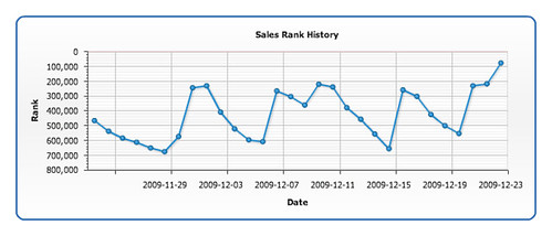 get seen book grader sales chart this is the book grader s flickr