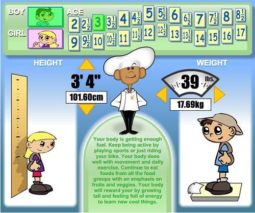 Ideal Body Weight Chart: Children7s bmi calculator tool- positive messages for healu2026 | Flickr,Chart