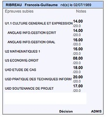 Note BTS Informatique de Gestion 2008-2009 | by FGRibreau