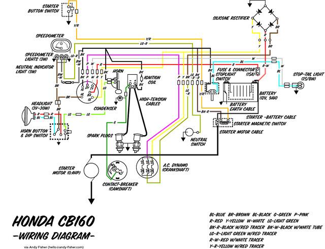 cb160 wiring diagram scanned and colorized might be of he flickr rh flickr com