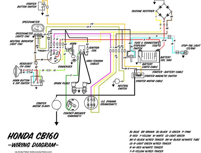 1965 honda cb160 wiring diagram hobbiesxstyle