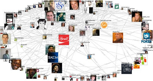 2009 - October 14 - NodeXL - Twitter Network MWA09 Followers | by Marc_Smith