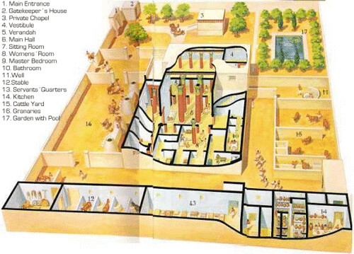 Villa 2009 floor plan of ancient egyptian villa for Rich house plans