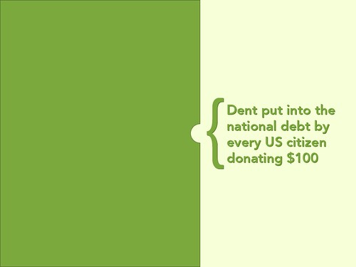 Donating $100 to The National Debt | by ryanschenk