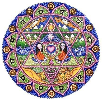 tatuaje/cuarto chakra/anahata  el cuarto chakra anahata