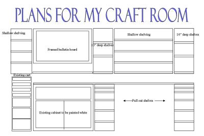 Plans For Craft Room Here Is The Plan I Just Drew Up To