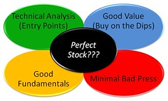 How to Pick the Best Stocks - Venn Diagram | by steadfastfinances