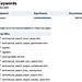 Google WMT Keywords