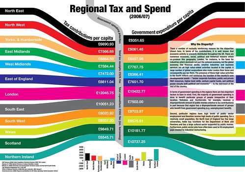 Regional Tax and Spending | by Capt. Jon