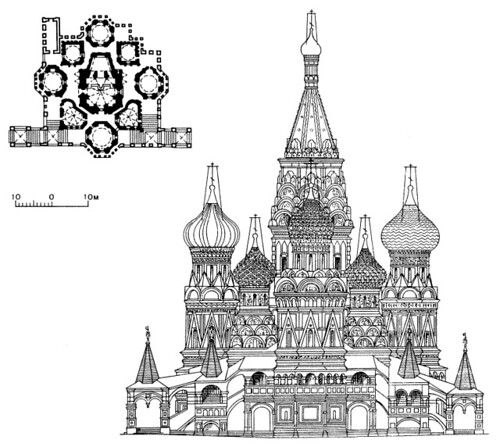 Line Art History : St basil s cathedral alexei kouzaev flickr