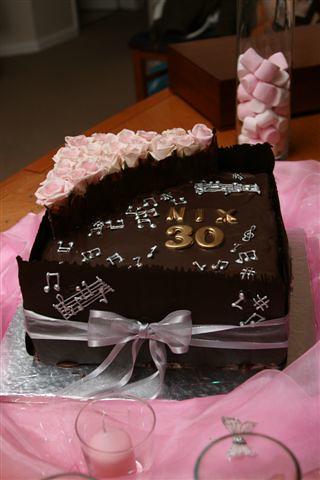 Chocolate Cake Of Birthday