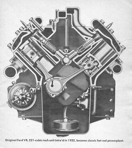 1932 Ford Flathead V