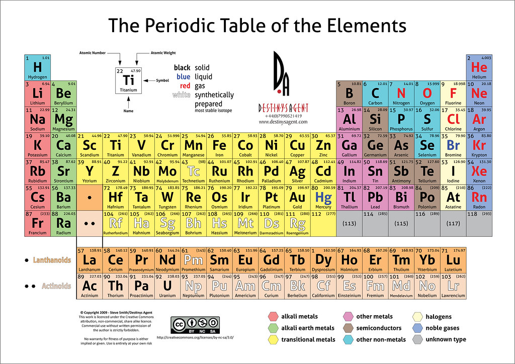 The periodic table of the elements a periodic table of the flickr the periodic table of the elements by destinys agent urtaz Images