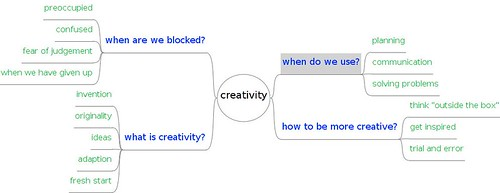 creativity session 2 | by matthewvenn