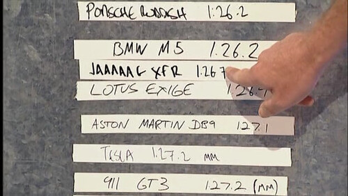 The Grand Tour Eboladrome Power Lap Times – MotoringBox