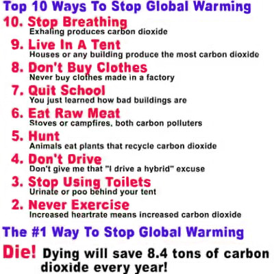avoid global warming essay Global warming is simply the biggest issue nowadays it has an immense side effect on the planet, humankind, and our future in this global warming essay, we will explain why it happens and what the effects are.