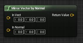 mirrorvector