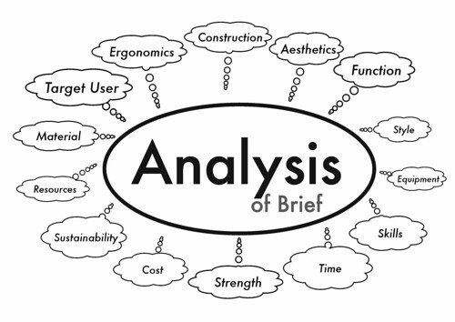 tufs an it project and brief analysis Tufs an it project and brief analysis to save space write down the context of your  project and the design brief that you have write these key words down on your.