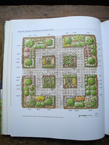 garden layout | by boodely