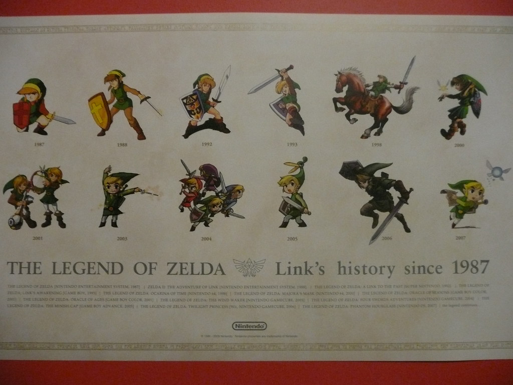 the legend of zelda link 39 s history since 1987 this is a. Black Bedroom Furniture Sets. Home Design Ideas