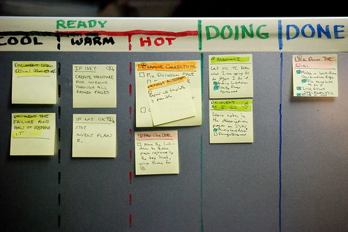 Productivity: Getting Personal Kanban to Done | by orcmid